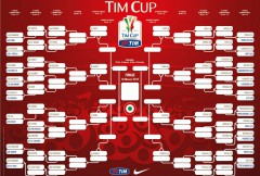 tim-cup-tabellone.jpg